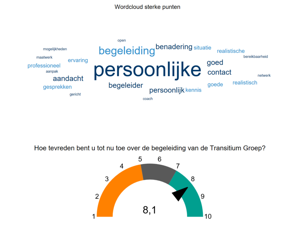afbeelding-LinkedIN-monitorgroep
